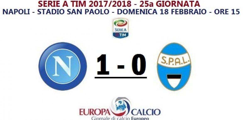 Napoli – Spal 1-0: cronaca, tabellino e interviste