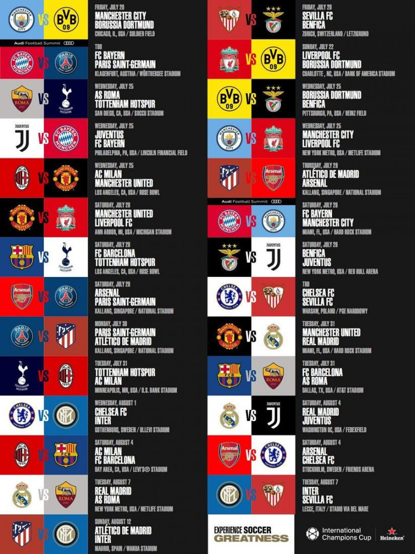 Calendario De International Champions Cup 2019.International Champions Cup 2018