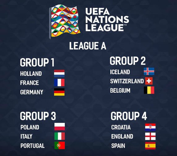 Calendario Uefa Nations League.Uefa Nations League Come Funziona Regolamento Calendario E Dirette Tv