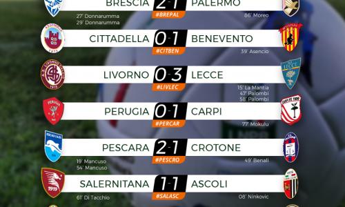 Serie B – 5^ giornata: Pescara in scia al Verona, colpaccio Benevento, crisi Perugia