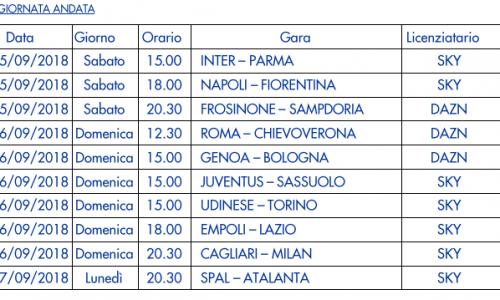 Serie A, 4^ giornata: dove seguire le partite in tv e su internet