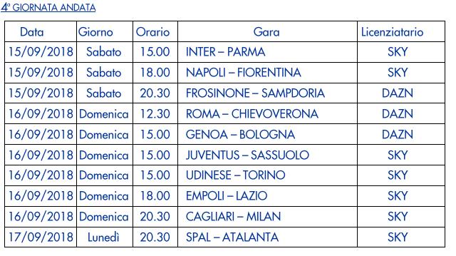 Serie A Svelata Tutta La Programmazione Televisiva Del Campionato Su Sky E Dazn